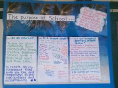 """""""Leader in Me"""" Meet the Teacher/Back to School Night activity. Teacher, students, parents share thoughts. Post for year as daily mission/goals."""