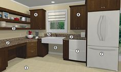 Features of an aging-in-place/universal design kitchen. Rendering by Renewal Design-Build.