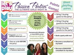 My favorite game for my Facebook events leading up to my Passion Parties! Get excited!