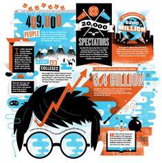 harry potter infographic | mikey burton