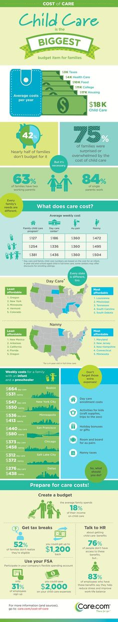Want to know how much child care costs? Check out this inforgraphic and information from Care.com.