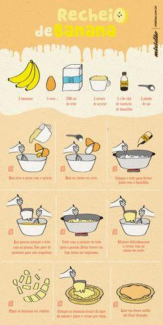 Recheio de Banana  - Receita Ilustrada