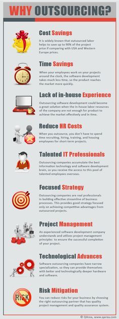 Infographic - why outsourcing