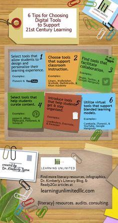 http://www.learningunlimitedllc.com/2013/07/infographic-digital-tools/: 21st Century digital tools for learning
