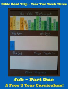 Bible Road Trip - Year Two Week Three {A Free 3 Year Curriculum for Grades PreK - 12}