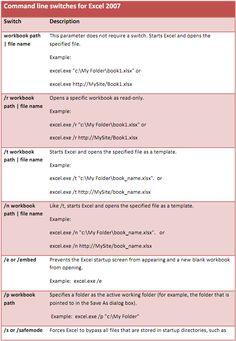 Excel cheatsheets