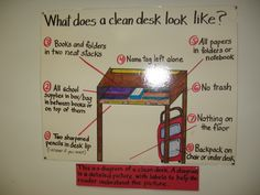 Really- you think that's clean? Try again! - The Cornerstone desk diagram, classroom jobshelp, class manag, clean desk, anchor chart, classroom management, classroom organis, teach idea, back to school