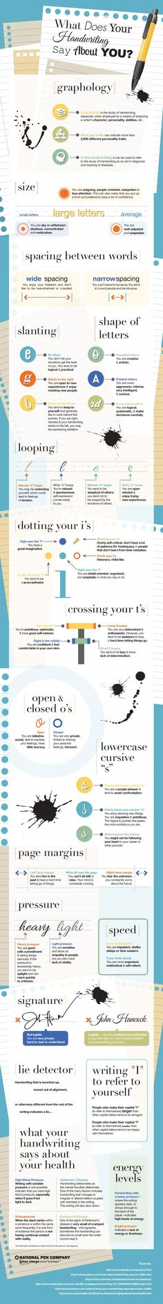 [INFOGRAPHIC] What Does Your Handwriting Say About You? Size; Spacing; Slanting; Shape; Dotting i's; Crossing t's; O's; page margins; Pressure; Signature; Details
