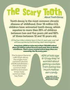 Stop Zombie Mouth - The Scary Tooth: About tooth Decay http://www.stopzombiemouth.com #dentistry #health dental health month activity