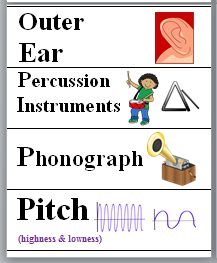 Sound Energy - Science Word Wall Cards