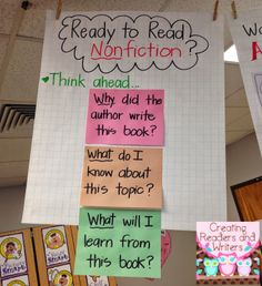 Anchor Chart: How do readers get ready to read nonfiction? Blog post from Creating Readers and Writers: Spring Cleaning