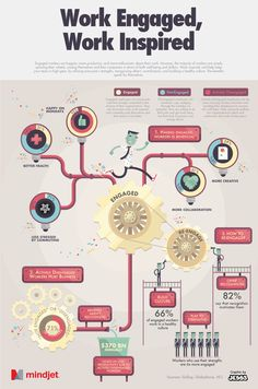 Infographic – Work Engaged, Work Inspired