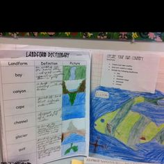 Uploading my own classroom creations!  These are my students' Social Studies Interactive notebooks. This was our landform unit.