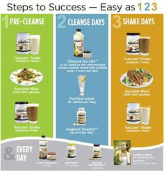 Follow these simple Steps and YOU are guaranteed Success in your overall health journey!!!! #nutritionalcleansing #isagenix