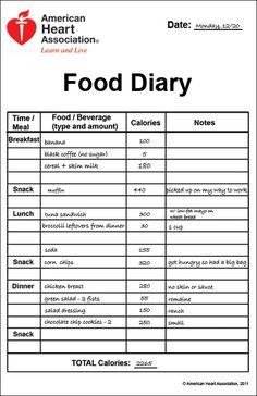 Diabetic Food Diary Template   New Calendar Template Site
