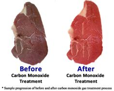 Decayed Meat Treated With Carbon Monoxide To Make It Look Fresh At The Grocery