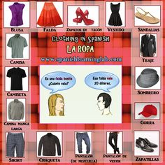 La ropa in Spanish - Talking about clothing and prices. Buying clothes (ropa) in a Spanish-speaking country is always a fun activity. Each country offers unique items related to their cultural inheritance or useful things that we cannot find anywhere. This picture is part a Spanish lesson to learn to talk about your favorite clothes