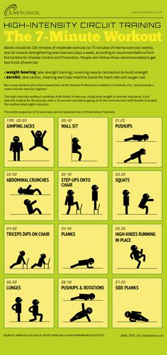 The scientifically proven 7 minute workout. This 7 minute workout burns the same amount of fat that you would burn in a typical 30 min workout.