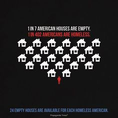 Homes and homelessness.