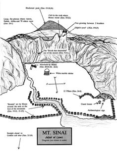 Mt. Sinai map:  http://ronwyattcom.webstarts.com/uploads/ms_holy_precinct_diagram.jpg
