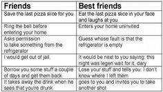 Friends vs Best friends.