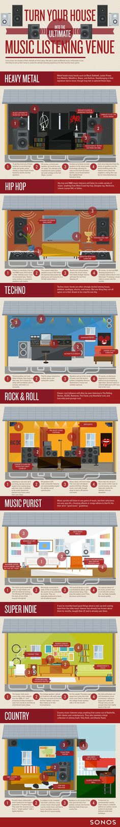 How to create a music room according to musical genre