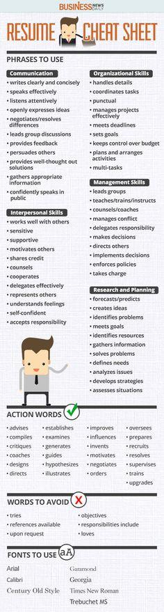 Resume Cheat Sheet #infographic