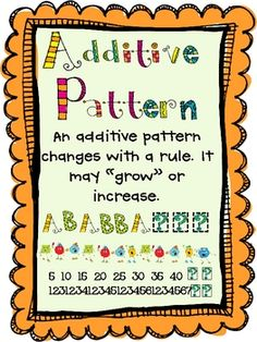 Here's a set of two anchor charts that describe additive and repeating patterns.