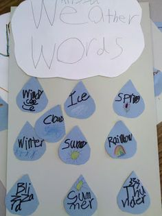 "Weather...could do this with a KWL chart and have students write on raindrops the ""K"" and then maybe lightening bolts or clouds the ""W's"" they want to learn about. Then in the end, snowflakes or tornados with what they learned for the ""L""!"