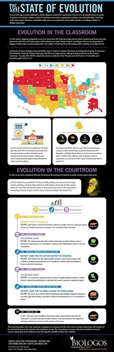 The Geography of Evolution Education