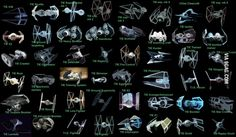 All the different TIE fighters