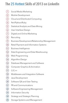 What Are The 25 Most In-Demand Job Skills Of 2013 On LinkedIn And How Do They Rank?