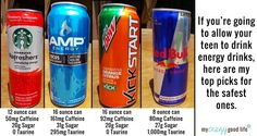 """The best energy drinks for teens? I wouldn't say """"best,"""" but these are the ones I'd rather my teen drink instead of  some others."""