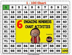 Hundreds Chart - Mr Elementary Math.   Great ideas for using the hundreds chart!