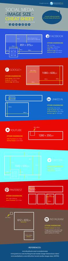 Facebook, Twitter, Pinterest, Instagram - #SocialMedia Image Size Cheat Sheet