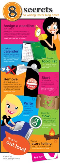 8 secrets to writing faster #blog posts #socialmedia #tips #infographic