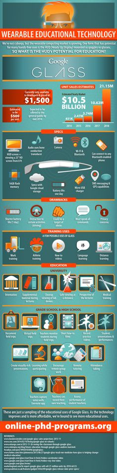 Google Glass Educational Uses Infographic | e-Learning Infographics