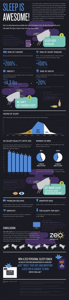 Infographic: Why you need more sleep #SXSH #hcsm