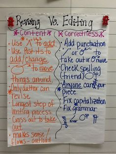 Editing Anchor Chart