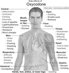 side effects of oxycodone