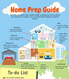 """Home staging """"To Do"""" List"""