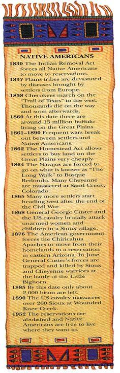 Native America's Timeline