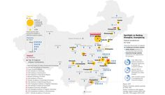 Innovation in China: