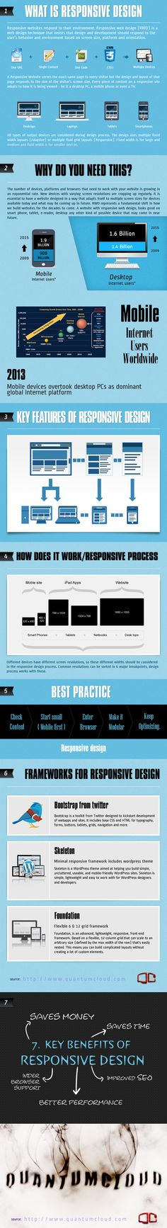 What is Responsive Design? #infografia #infographic #design