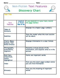 texts, charts, nonfict text, school, teach treasur, educ find, nonfiction text features, expository text features