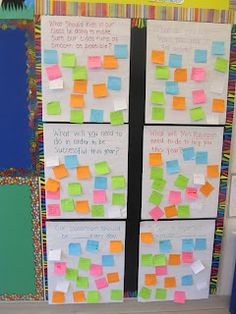 Meaningful First Week Activities: questions about the upcoming school year that students answer on post it notes in small groups and then stick them under the question. class discussion afterward