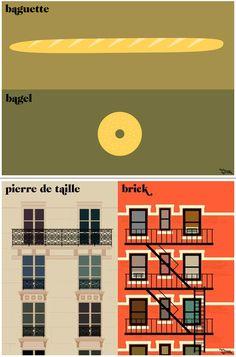 Paris vs. NYC - http://parisvsnyc.blogspot.com/