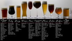What beer goes in what glass? Here's your answer... #craftbeer #glassware