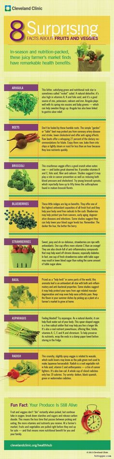 8 facts about #fruits and #veggies that will BLOW YOUR MIND. #farmersmarket #summer #diet #nutrition via www.bittopper.com/post.php?id=918132345527ea3654392e2.52871194