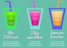 Detoxer, skin smoother & Immune booster smoothie recipes.